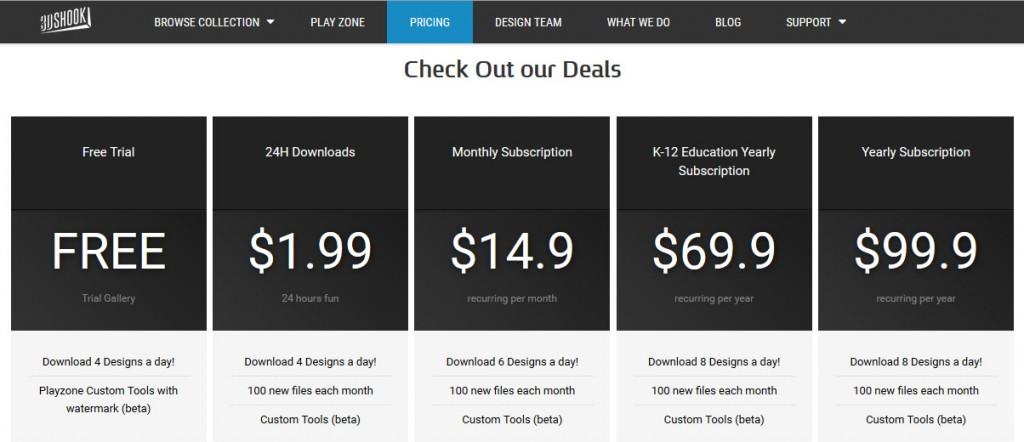 Tarif (en dollars) de l'abonnement à 3DShook