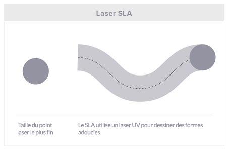 technologie_laser_sla