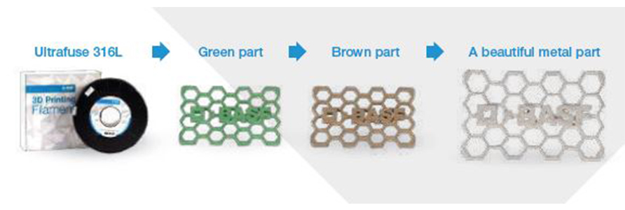 Impression métal BASF